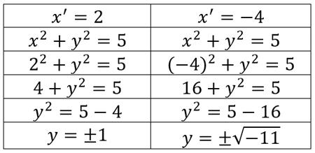 Exemplo sistema 04