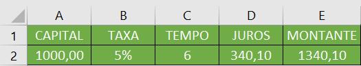 Juros compostos no Excel