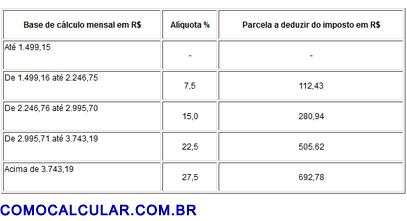tabela ir 2012