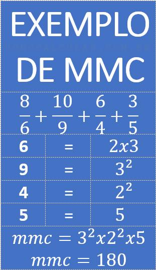 Exemplo de MMC 02