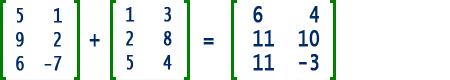 soma de matrizes