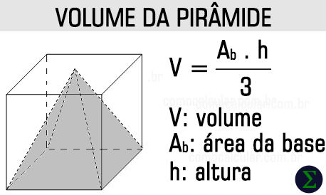 Fórmula do volume da pirâmide