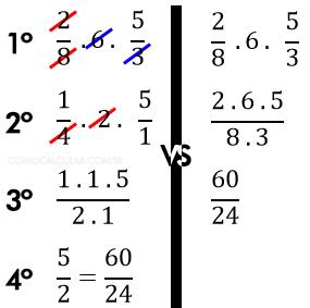 Exemplo de simplificação de fração