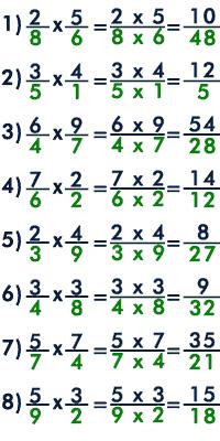 Como multiplicar fração