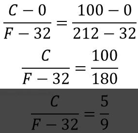 Celsius para Fahrenheit