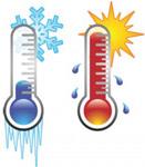medidas da temperatura