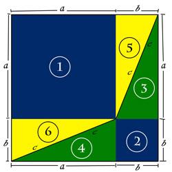 Teorema de Pitágoras Demonstração imagem 1