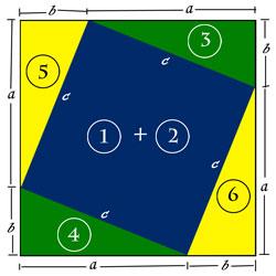 Teorema de Pitágoras Demonstração imagem 2