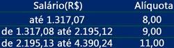 Calcular Salário Líquido Tabela INSS 2014