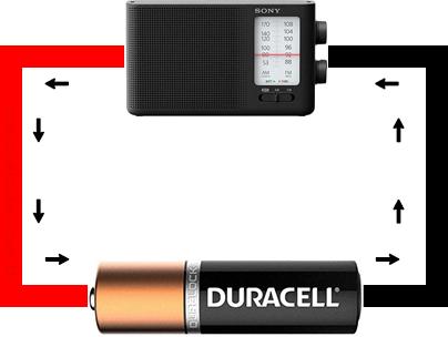 Exemplo de tensão elétrica