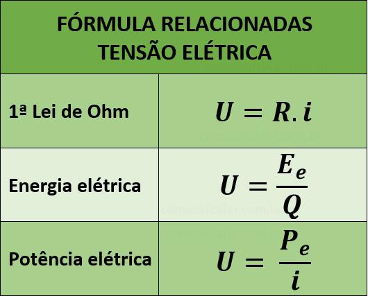 Fórmula da tensão elétrica