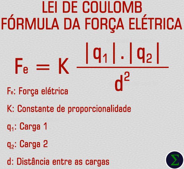 Fórmula da força elétrica