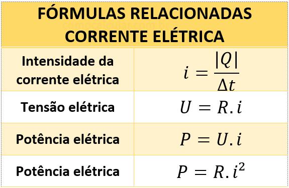Fórmula da corrente elétrica